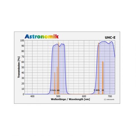 Filter Astronomik UHC-E 50x50mm, unmounted