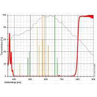 Filter Astronomik ProPlanet 807, EOS XL IR bandpass clip